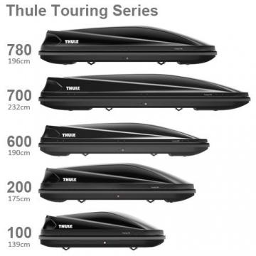Thule Touring Sport (600) – Schwarz glänzend - 4